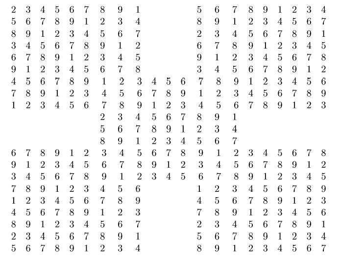 A completed Samurai Sudoku game