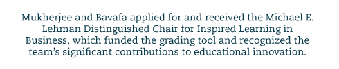 Block quote about Mukherjee and Bavafa receiving funding through Chair for Inspired Learning in Business